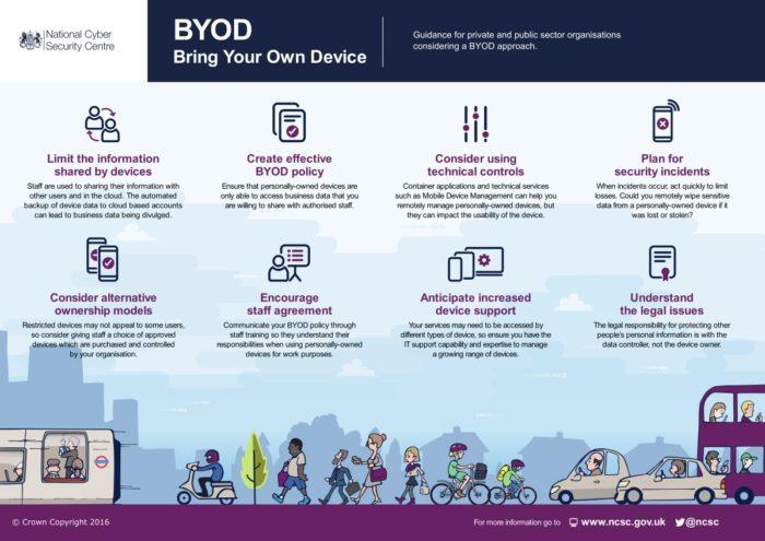 Anwalt im Empfohlen - Bring your own Device - BYOD im Arbeitsrecht