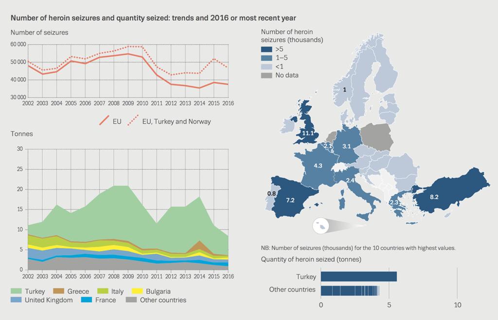 Heroin: Preise, Wirkstoffmenge, Konsumverhalten und Beschlagnahmen in der EU - Ferner: Rechtsanwalt für Strafrecht, Verkehrsrecht, IT-Recht Aachen