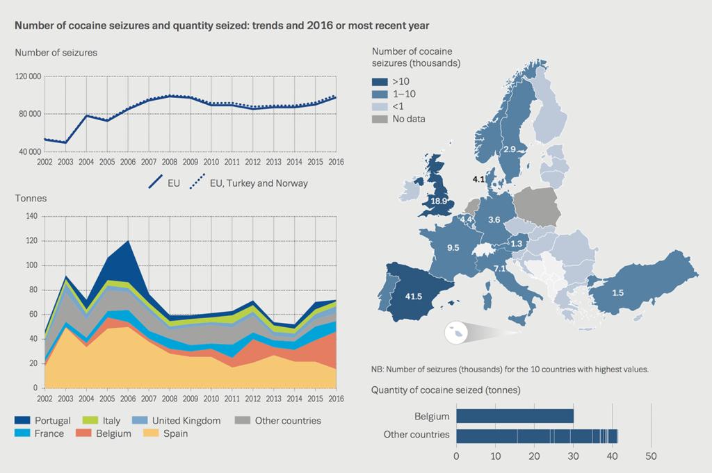 Kokain: Preise, Wirkstoffmenge, Konsumverhalten und Beschlagnahmen in der EU - Ferner: Rechtsanwalt für Strafrecht, Verkehrsrecht, IT-Recht Aachen