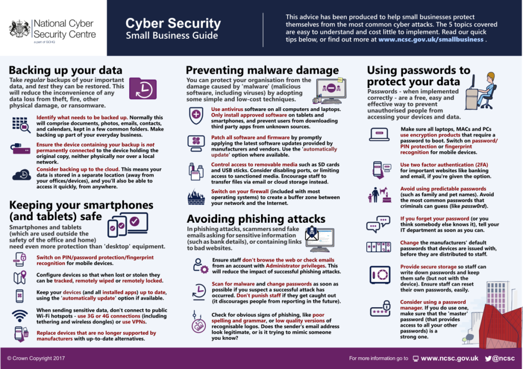 Cybercrime: Wie schütze ich mich vor einem Hackerangriff? - Ferner: Rechtsanwalt für Strafrecht, Verkehrsrecht, IT-Recht Aachen
