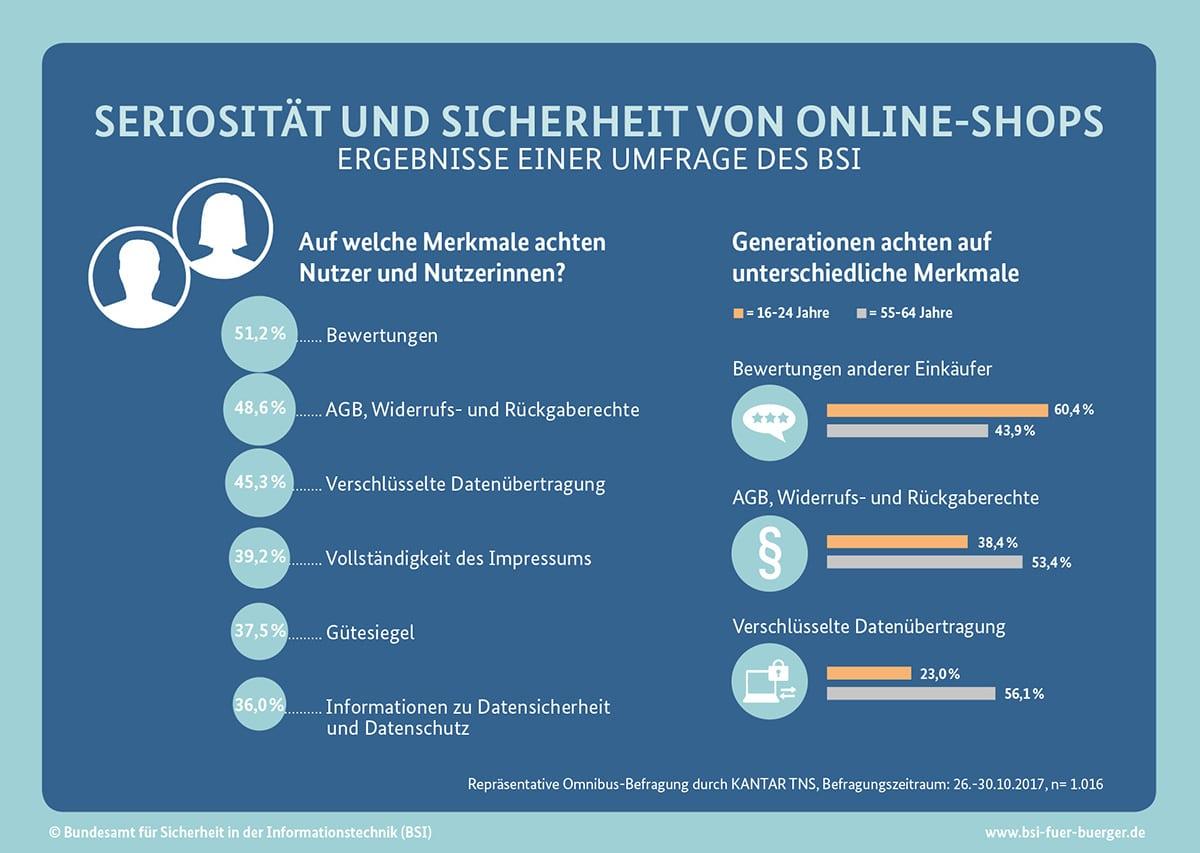 Fake-Shop & Betrug auf eBay - Was tun bei Internetbetrug? - Ferner: Rechtsanwalt für Strafrecht, Verkehrsrecht, IT-Recht Aachen