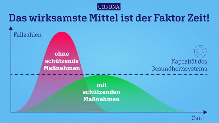 Kontaktsperre in NRW - Was bedeutet das? - Ferner: Rechtsanwalt für Strafrecht, Verkehrsrecht, IT-Recht Aachen