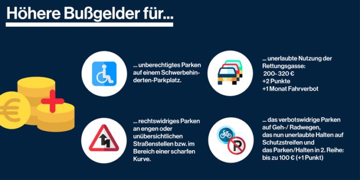 StVO-Novelle & Bussgeldkatalog 2020: Frühere Punkte und Fahrverbote - Ferner: Rechtsanwalt für Strafrecht, Verkehrsrecht, IT-Recht Aachen