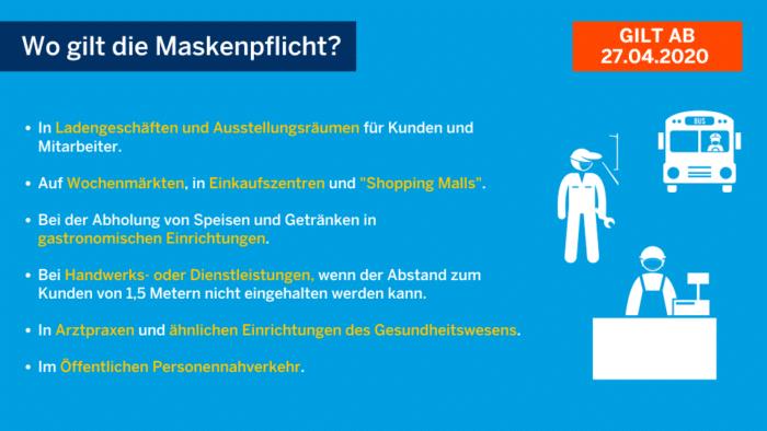 Maskenpflicht in NRW - Ferner: Rechtsanwalt für Strafrecht, Verkehrsrecht, IT-Recht Aachen