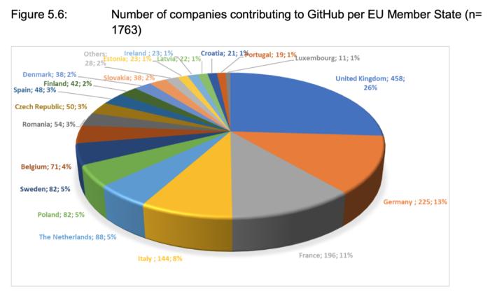 Deutsche Unternehmen setzen zunehmend auf Opensource - Ferner: Rechtsanwalt für Strafrecht, Verkehrsrecht, IT-Recht Aachen